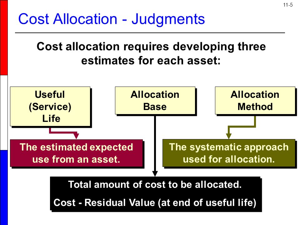 11-5 Cost allocation requires developing three estimates for each asset: The estimated expected use from an asset. Total amount of cost to be allocate