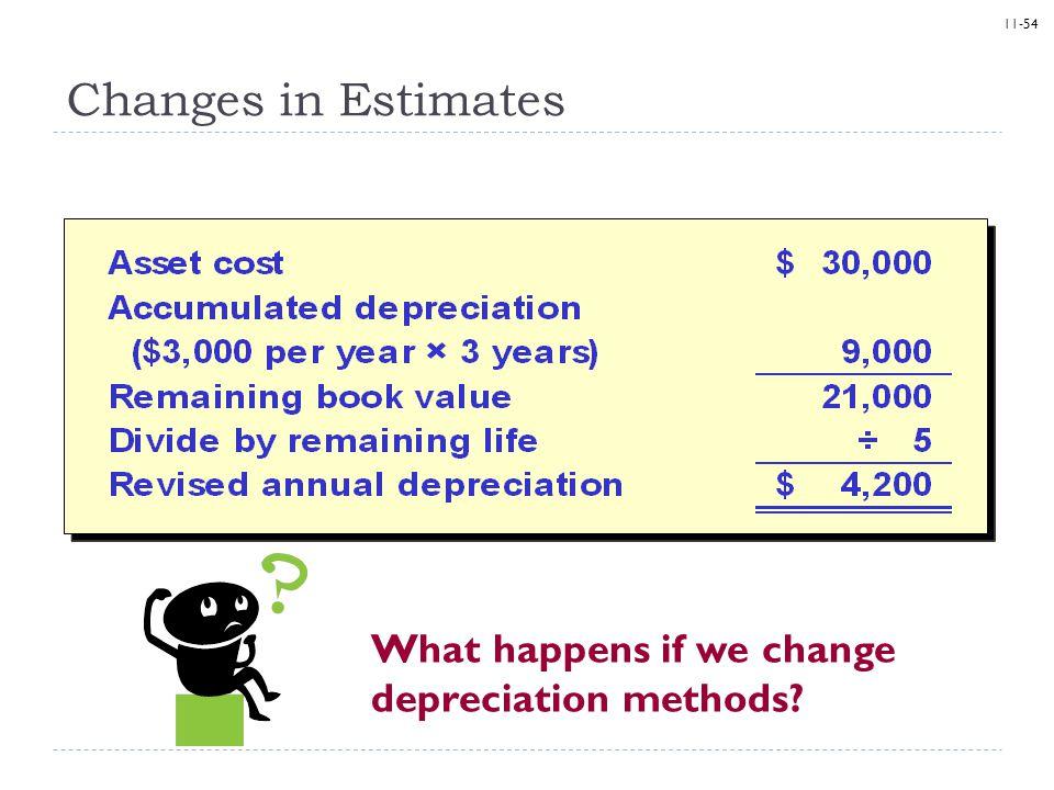 11-54 What happens if we change depreciation methods? Changes in Estimates