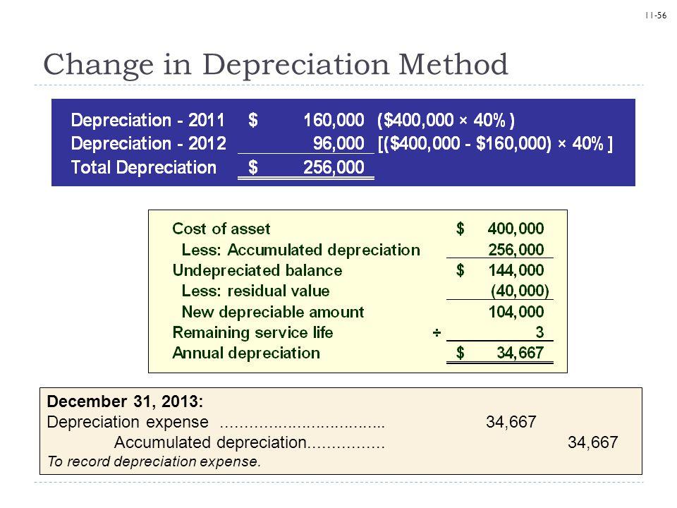 11-56 Change in Depreciation Method December 31, 2013: Depreciation expense................................... 34,667 Accumulated depreciation........