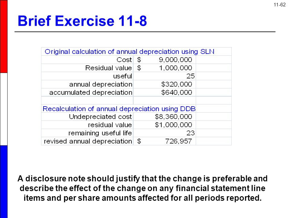 11-62 Brief Exercise 11-8 A disclosure note should justify that the change is preferable and describe the effect of the change on any financial statem