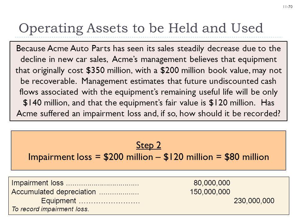 11-70 Step 2 Impairment loss = $200 million – $120 million = $80 million Impairment loss................................... 80,000,000 Accumulated dep