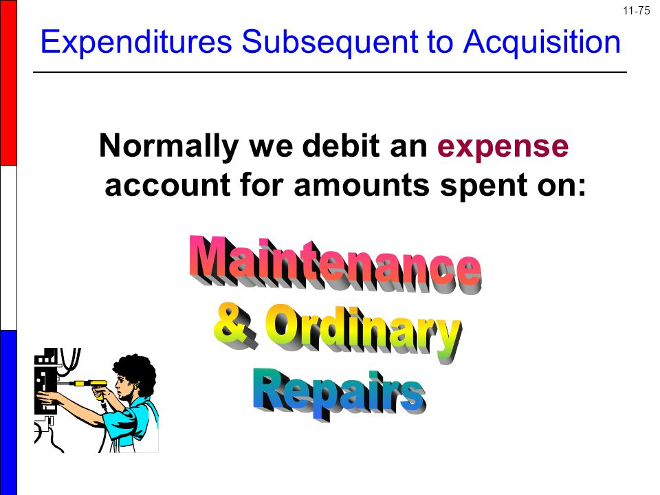 11-75 Normally we debit an expense account for amounts spent on: Expenditures Subsequent to Acquisition