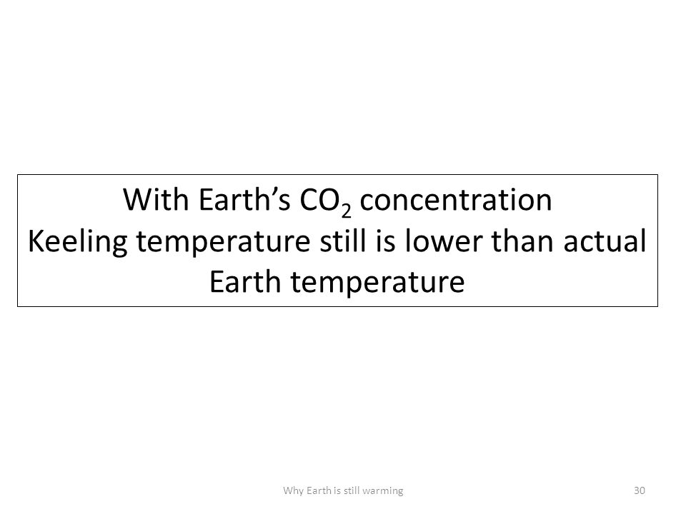 Why Earth is still warming30 With Earth's CO 2 concentration Keeling temperature still is lower than actual Earth temperature