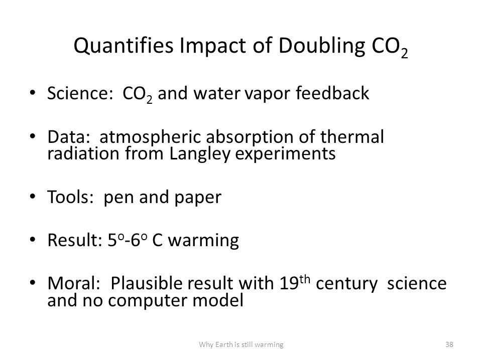 Quantifies Impact of Doubling CO 2 Science: CO 2 and water vapor feedback Data: atmospheric absorption of thermal radiation from Langley experiments Tools: pen and paper Result: 5 o -6 o C warming Moral: Plausible result with 19 th century science and no computer model Why Earth is still warming38
