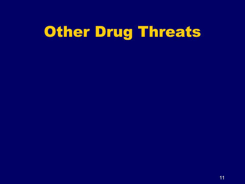 Other Drug Threats 11