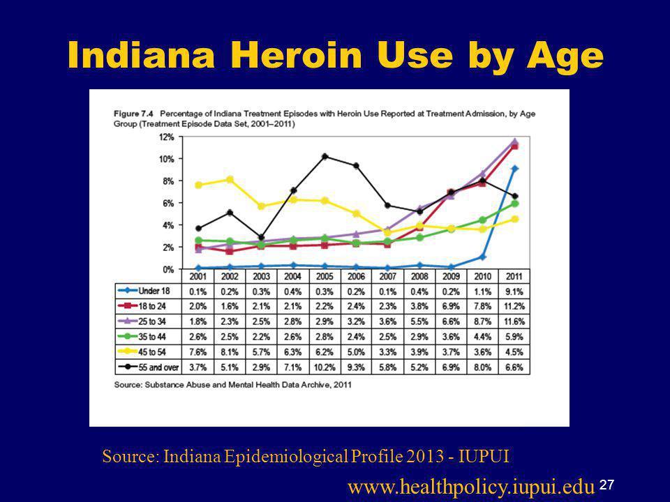Indiana Heroin Use by Age www.healthpolicy.iupui.edu 27 Source: Indiana Epidemiological Profile 2013 - IUPUI