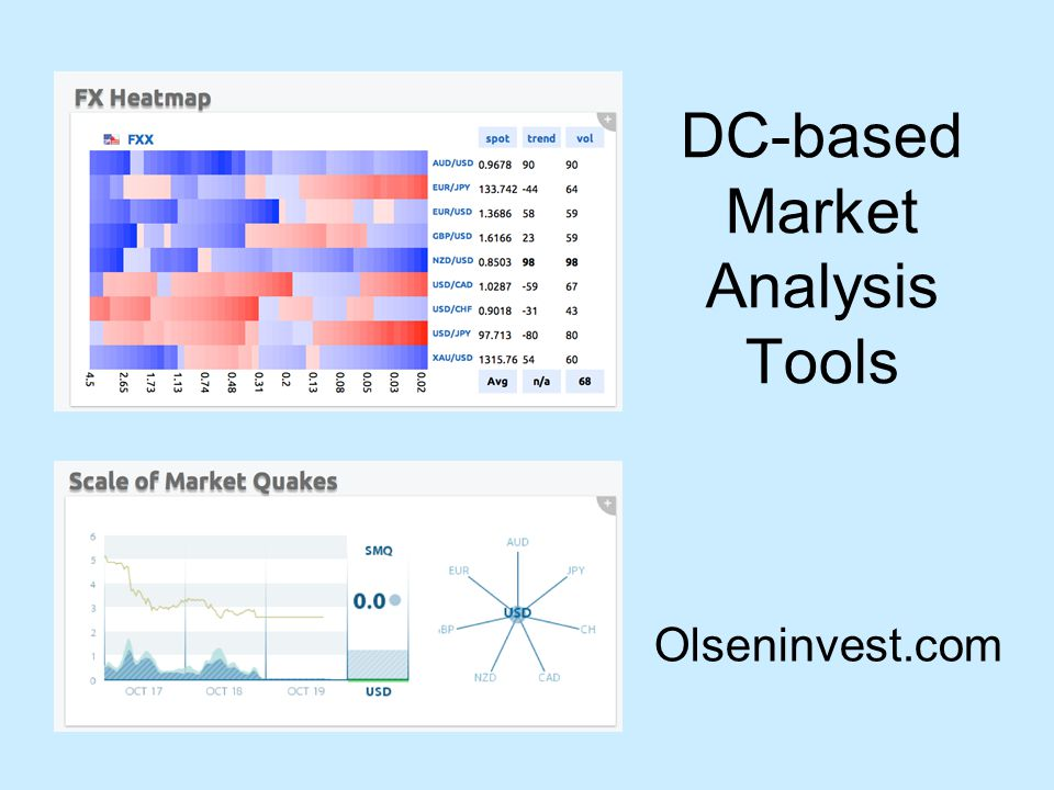 DC-based Market Analysis Tools Olseninvest.com