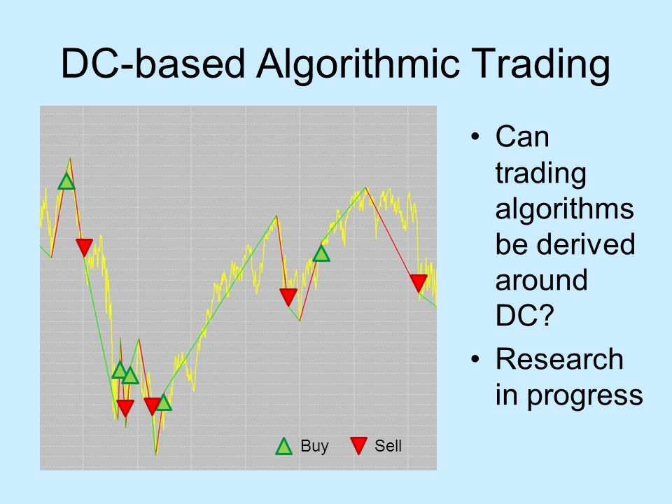 DC-based Algorithmic Trading Can trading algorithms be derived around DC.