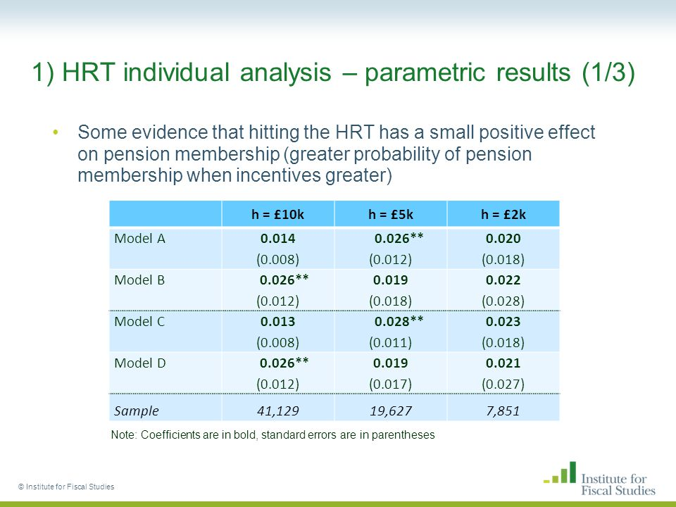 1) HRT couples analysis – 'personal pensions' © Institute for Fiscal Studies
