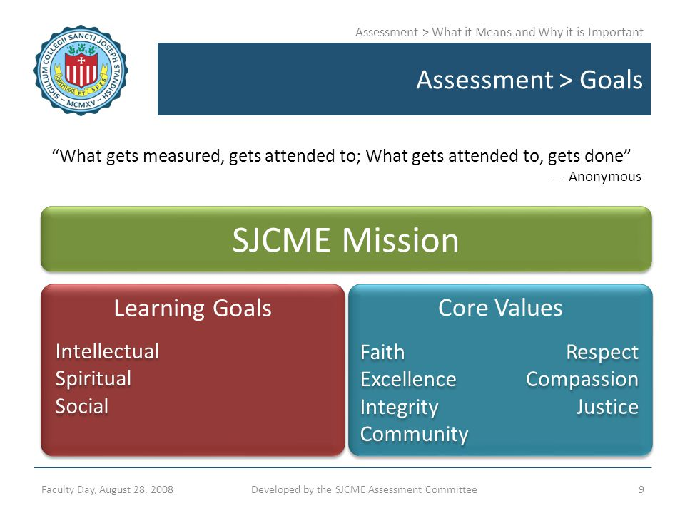 Assessment > What it Means and Why it is Important Assessment > Goals Faculty Day, August 28, 2008Developed by the SJCME Assessment Committee9 SJCME M