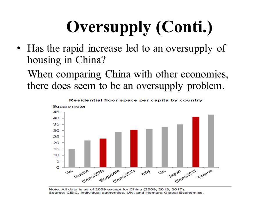 Oversupply (Conti.) Has the rapid increase led to an oversupply of housing in China? When comparing China with other economies, there does seem to be