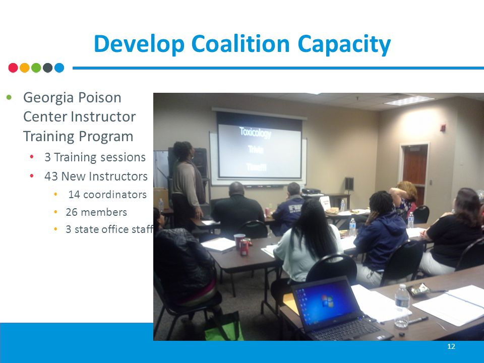 Develop Coalition Capacity Georgia Poison Center Instructor Training Program 3 Training sessions 43 New Instructors 14 coordinators 26 members 3 state