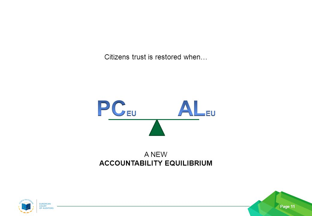 Page 11 Citizens trust is restored when… A NEW ACCOUNTABILITY EQUILIBRIUM