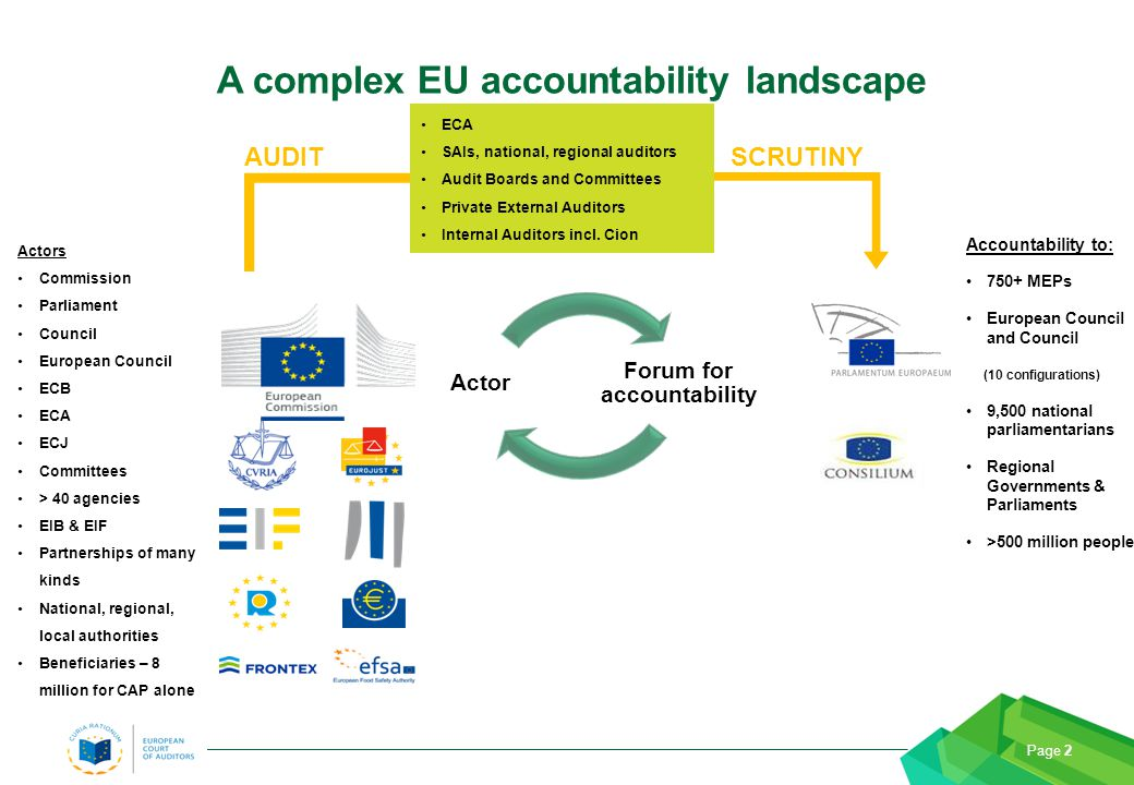 A complex EU accountability landscape Forum for accountability Actor AUDIT SCRUTINY Page 2 ECA SAIs, national, regional auditors Audit Boards and Committees Private External Auditors Internal Auditors incl.