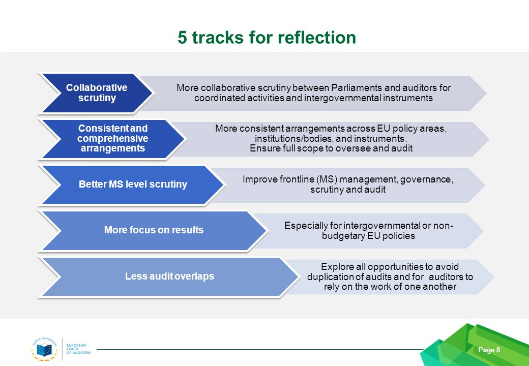5 tracks for reflection Page 8 Collaborative scrutiny More collaborative scrutiny between Parliaments and auditors for coordinated activities and intergovernmental instruments Consistent and comprehensive arrangements More consistent arrangements across EU policy areas, institutions/bodies, and instruments.