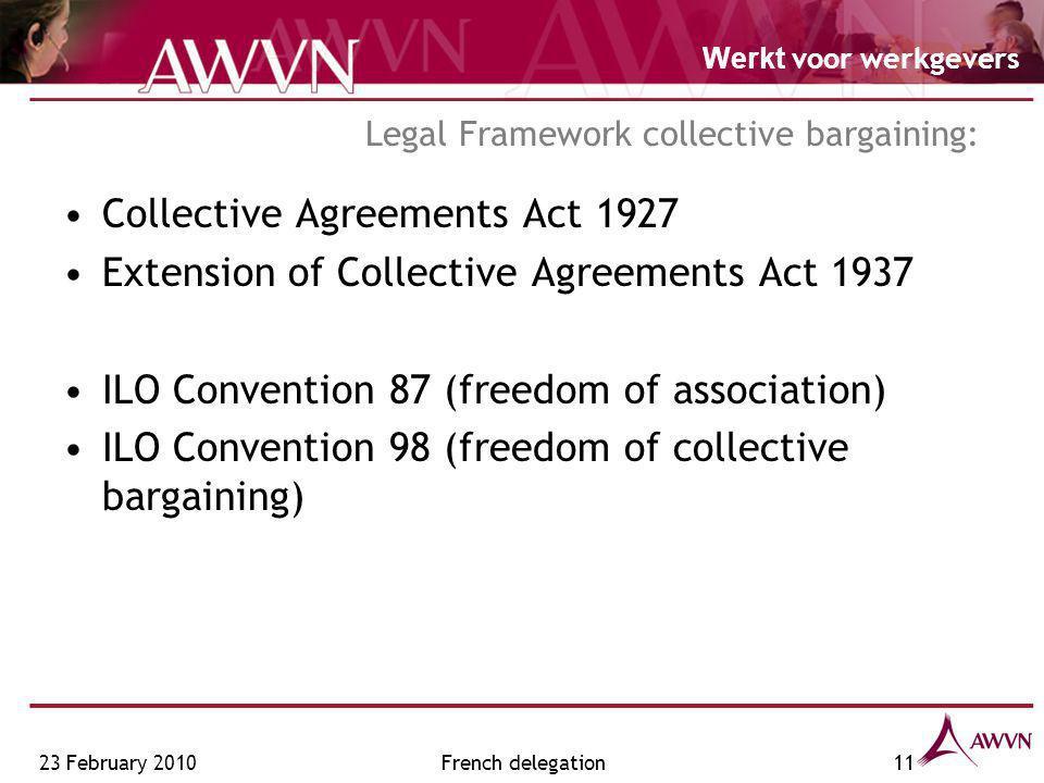 Werkt voor werkgevers Legal Framework collective bargaining: Collective Agreements Act 1927 Extension of Collective Agreements Act 1937 ILO Convention