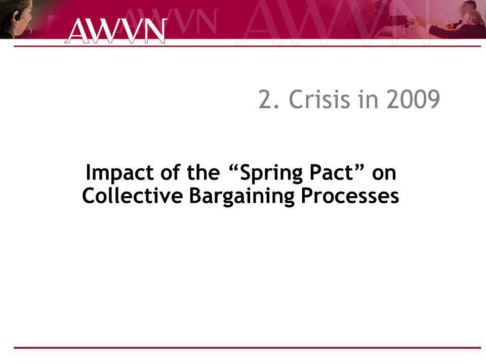 """2. Crisis in 2009 Impact of the """"Spring Pact"""" on Collective Bargaining Processes"""