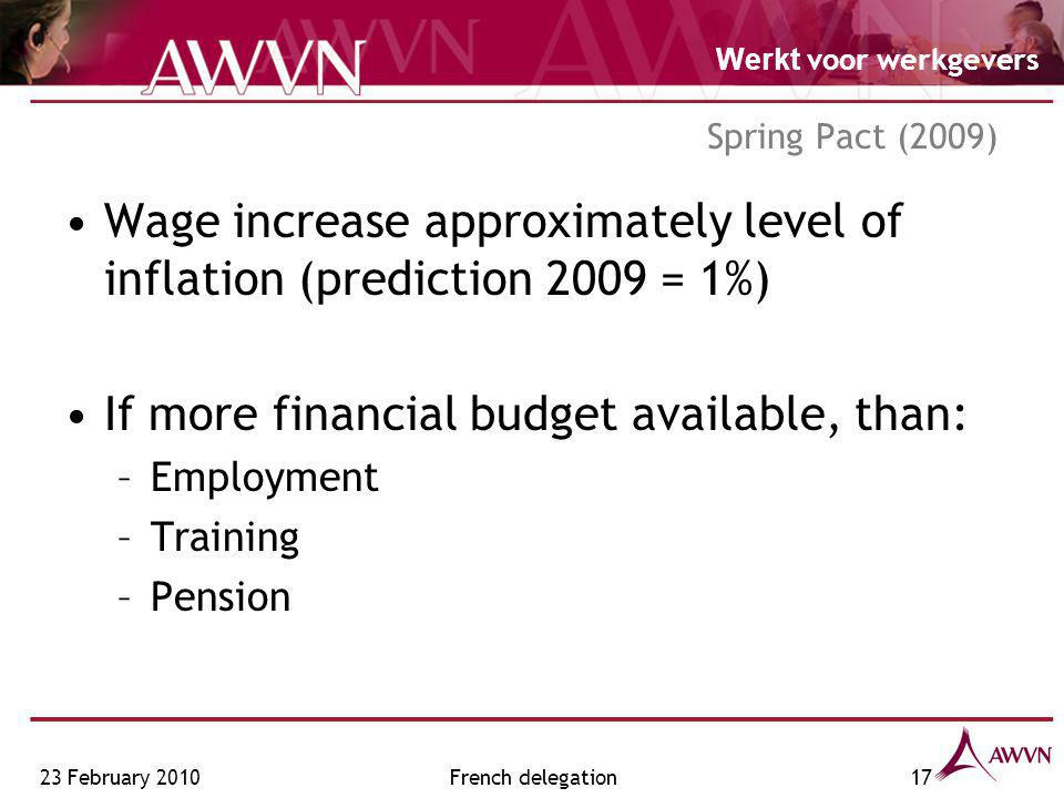 Werkt voor werkgevers 23 February 2010French delegation17 Spring Pact (2009) Wage increase approximately level of inflation (prediction 2009 = 1%) If