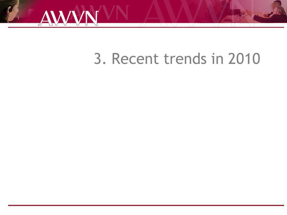 3. Recent trends in 2010