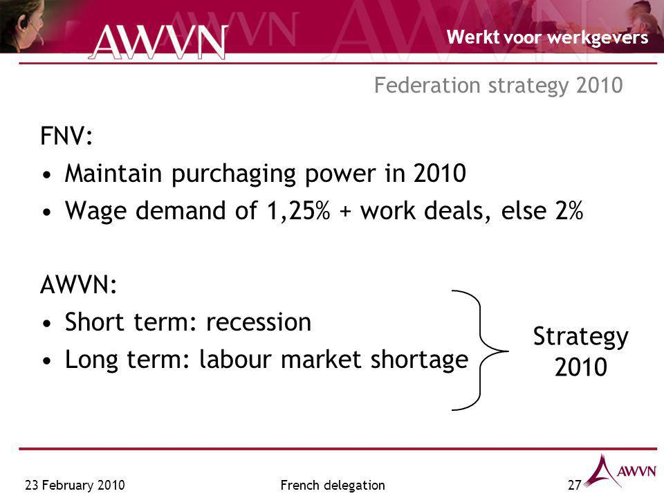 Werkt voor werkgevers French delegation27 Federation strategy 2010 FNV: Maintain purchaging power in 2010 Wage demand of 1,25% + work deals, else 2% AWVN: Short term: recession Long term: labour market shortage Strategy 2010 23 February 2010
