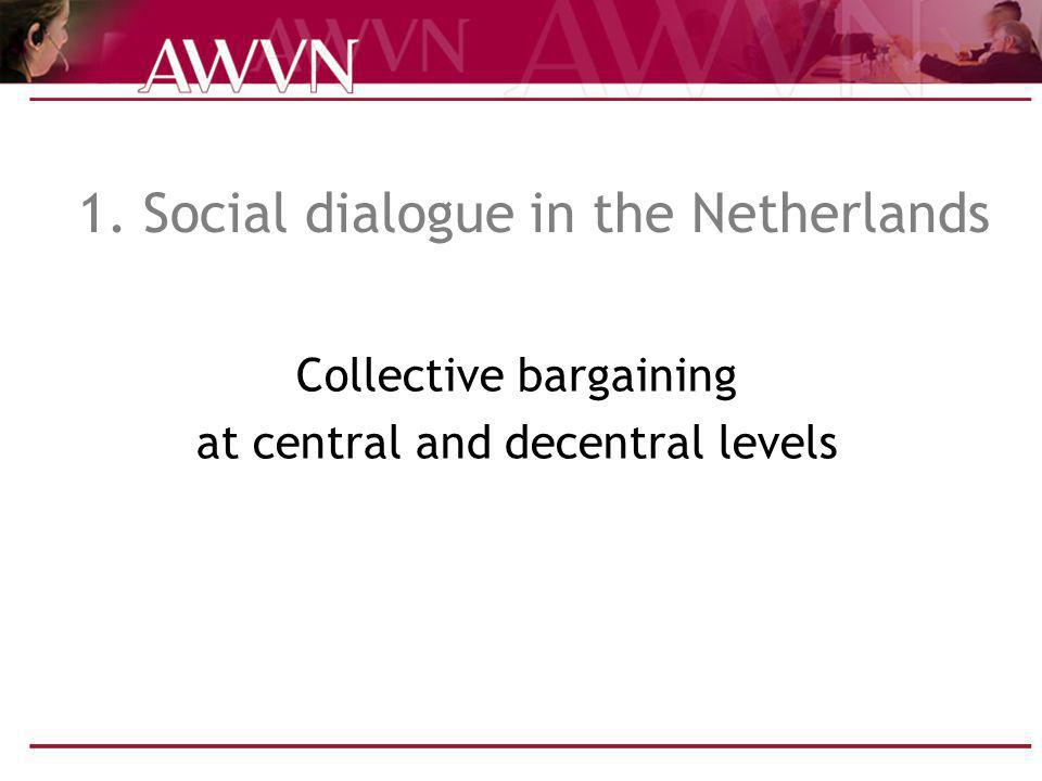 1. Social dialogue in the Netherlands Collective bargaining at central and decentral levels