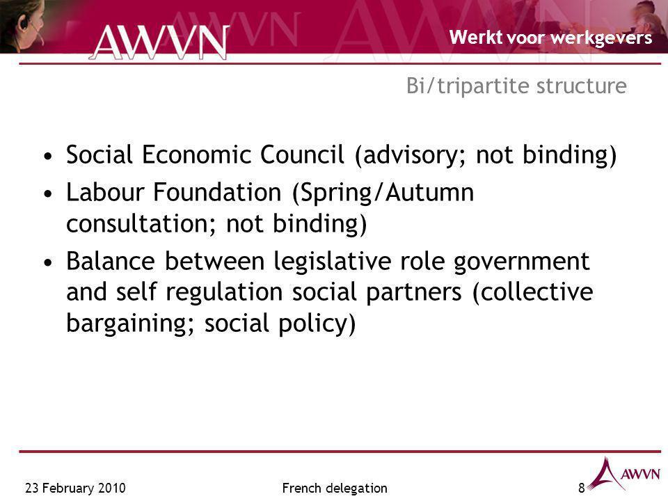 Werkt voor werkgevers Bi/tripartite structure Social Economic Council (advisory; not binding) Labour Foundation (Spring/Autumn consultation; not bindi