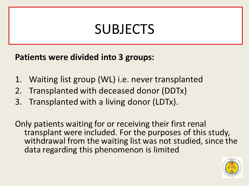 SUBJECTS Patients were divided into 3 groups: 1.Waiting list group (WL) i.e.