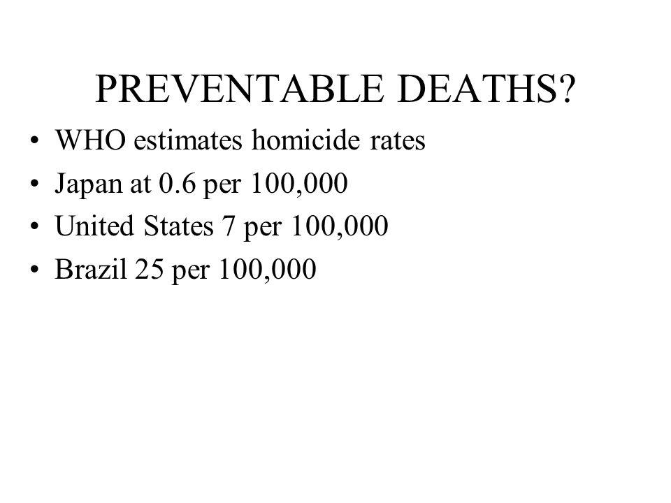 PREVENTABLE DEATHS? WHO estimates homicide rates Japan at 0.6 per 100,000 United States 7 per 100,000 Brazil 25 per 100,000