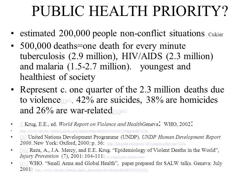 PUBLIC HEALTH PRIORITY.