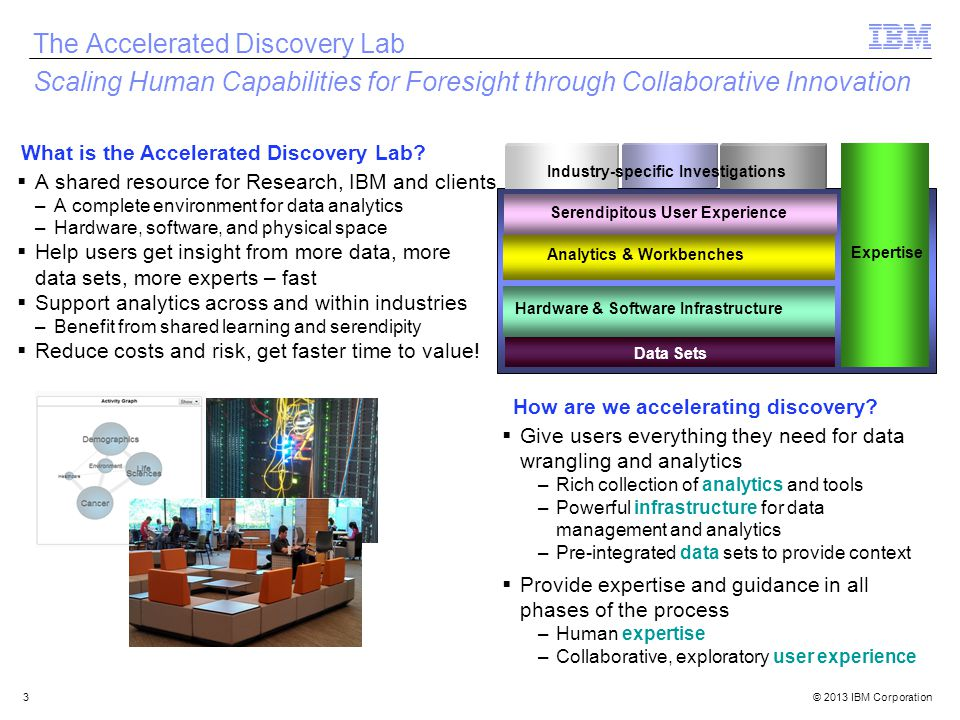 © 2013 IBM Corporation3 The Accelerated Discovery Lab Scaling Human Capabilities for Foresight through Collaborative Innovation  A shared resource for Research, IBM and clients –A complete environment for data analytics –Hardware, software, and physical space  Help users get insight from more data, more data sets, more experts – fast  Support analytics across and within industries –Benefit from shared learning and serendipity  Reduce costs and risk, get faster time to value.