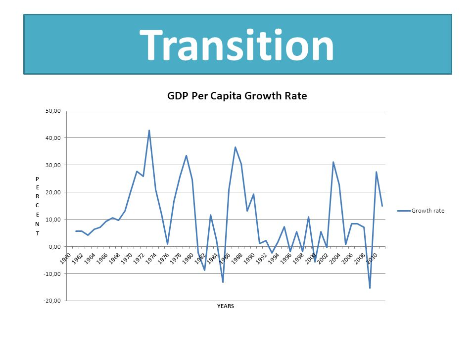 Lessons From the GFC Cont.