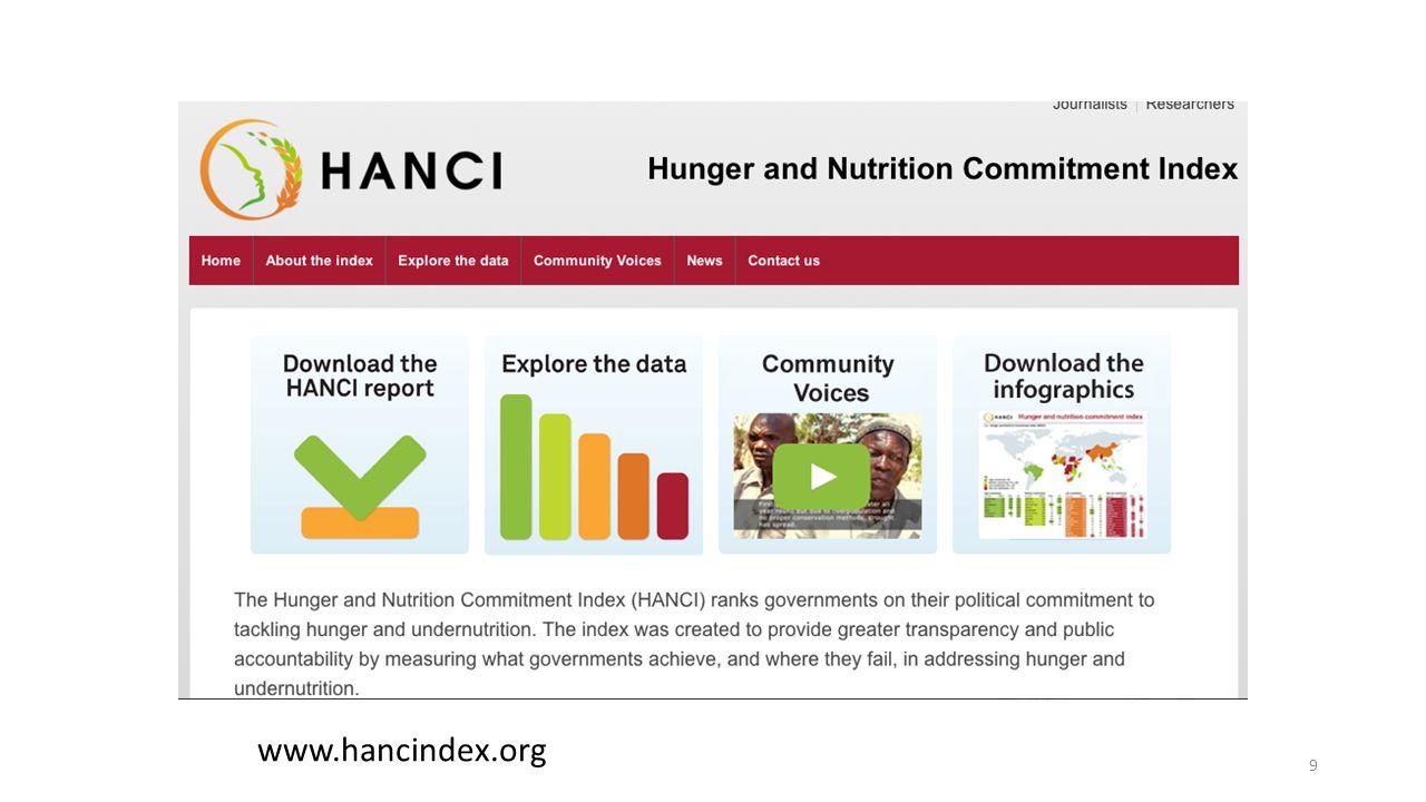 9 www.hancindex.org
