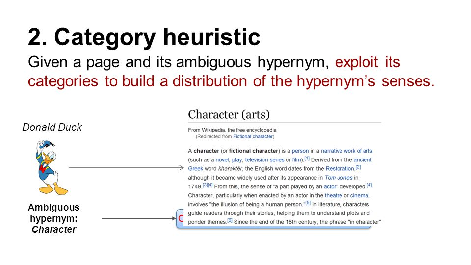 Character(arts) 8, Funny animal 2, Cartoon 1 2. Category heuristic Given a page and its ambiguous hypernym, exploit its categories to build a distribu
