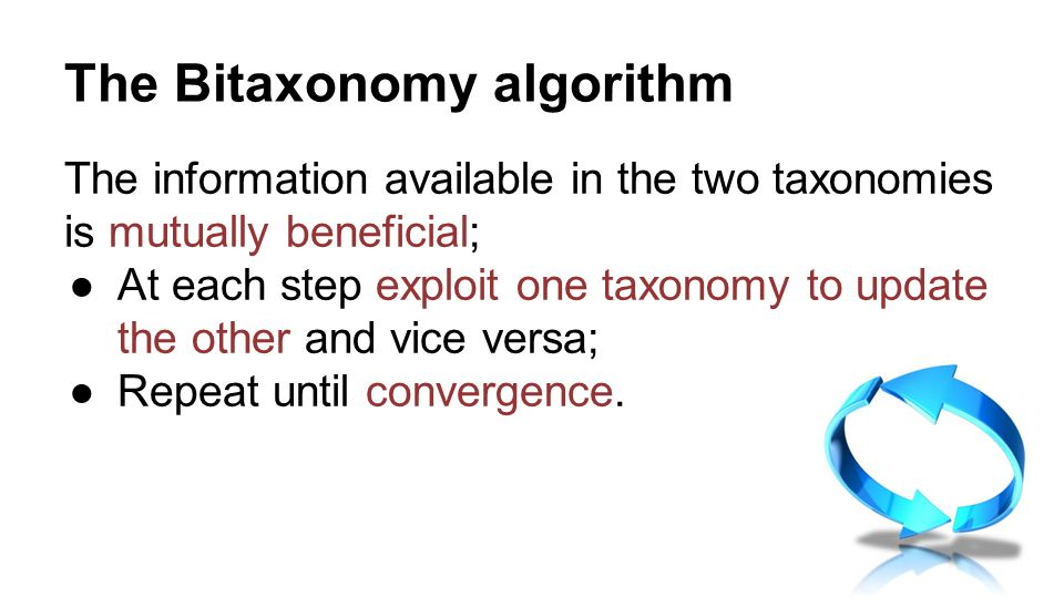 The Bitaxonomy algorithm The information available in the two taxonomies is mutually beneficial; ●At each step exploit one taxonomy to update the othe