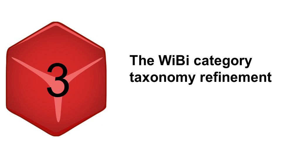 3 The WiBi category taxonomy refinement