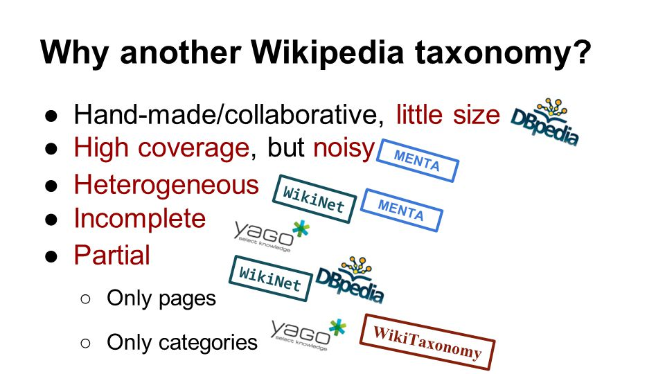 Why another Wikipedia taxonomy? ●Hand-made/collaborative, little size ●High coverage, but noisy ●Heterogeneous ●Partial ○Only pages ○Only categories ●