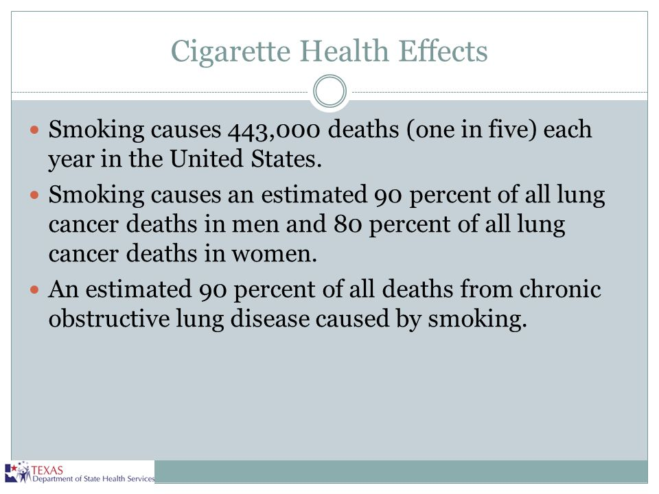 Cigarette Health Effects Smoking causes 443,000 deaths (one in five) each year in the United States. Smoking causes an estimated 90 percent of all lun