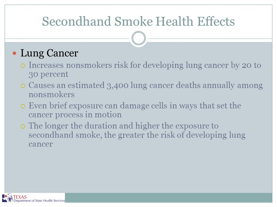Secondhand Smoke Health Effects Lung Cancer  Increases nonsmokers risk for developing lung cancer by 20 to 30 percent  Causes an estimated 3,400 lun