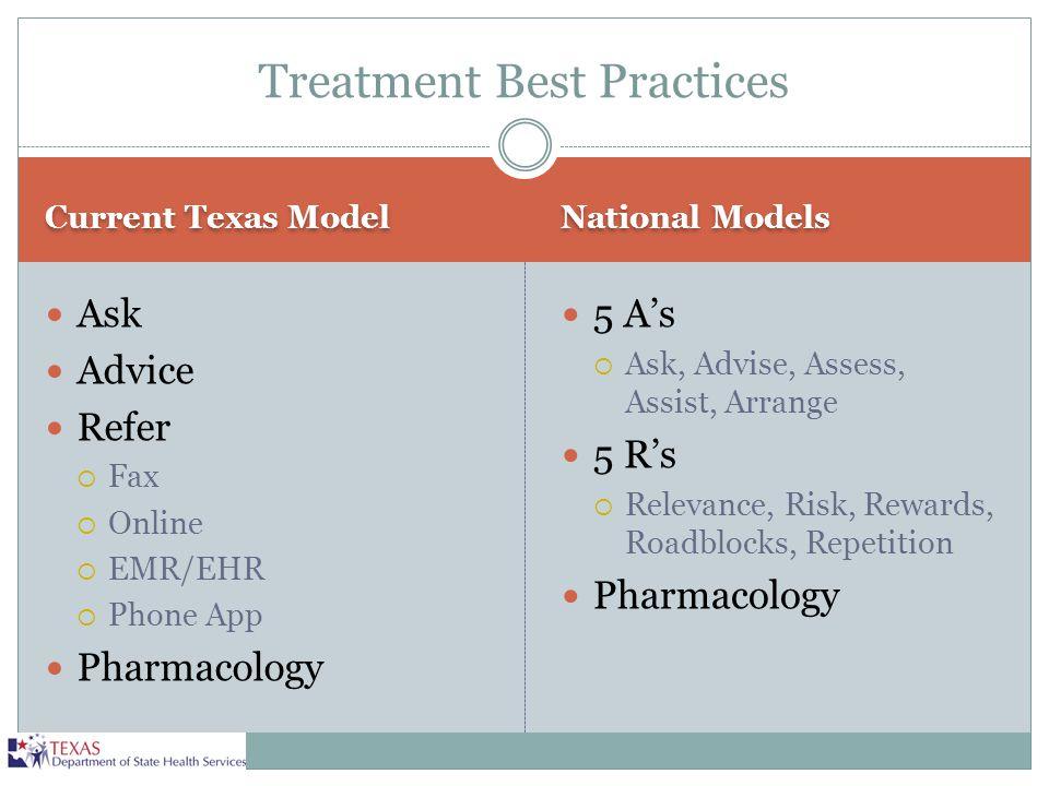 Current Texas Model National Models Ask Advice Refer  Fax  Online  EMR/EHR  Phone App Pharmacology 5 A's  Ask, Advise, Assess, Assist, Arrange 5