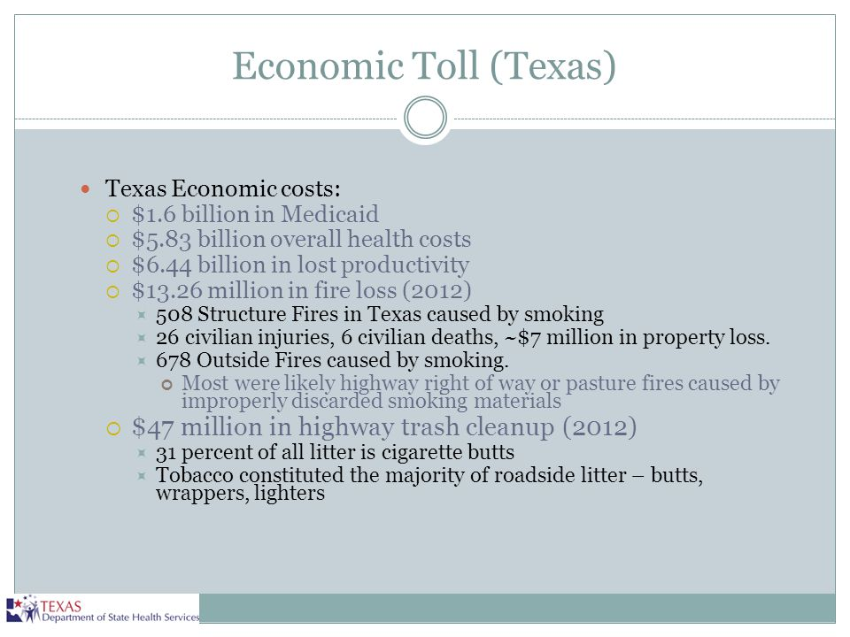 Economic Toll (Texas) Texas Economic costs:  $1.6 billion in Medicaid  $5.83 billion overall health costs  $6.44 billion in lost productivity  $13
