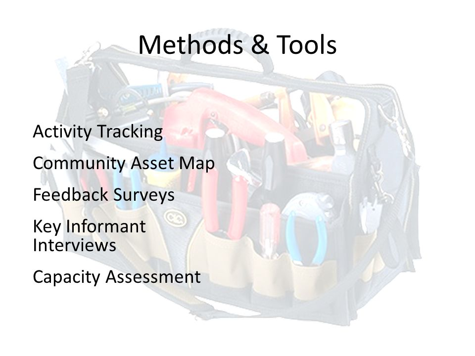 Methods & Tools Activity Tracking Community Asset Map Feedback Surveys Key Informant Interviews Capacity Assessment Social Prosperity Wood Buffalo Evaluation Plan