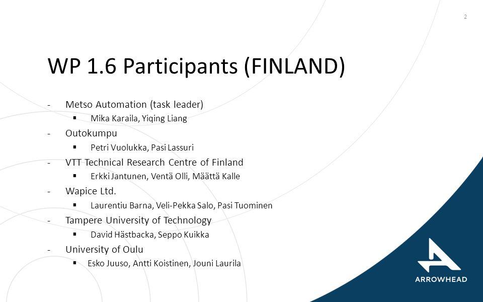 2 WP 1.6 Participants (FINLAND) -Metso Automation (task leader)  Mika Karaila, Yiqing Liang -Outokumpu  Petri Vuolukka, Pasi Lassuri -VTT Technical