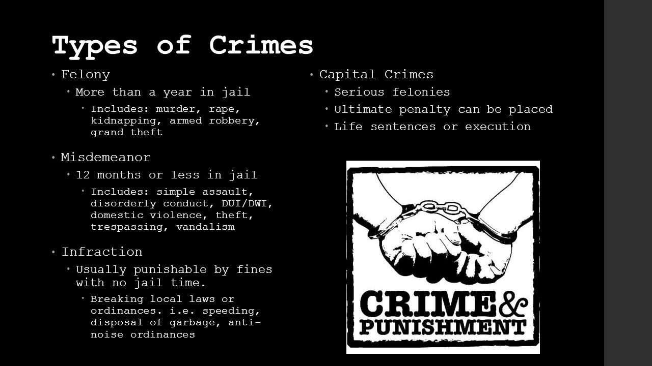 Types of Crimes Felony  More than a year in jail  Includes: murder, rape, kidnapping, armed robbery, grand theft Misdemeanor  12 months or less in