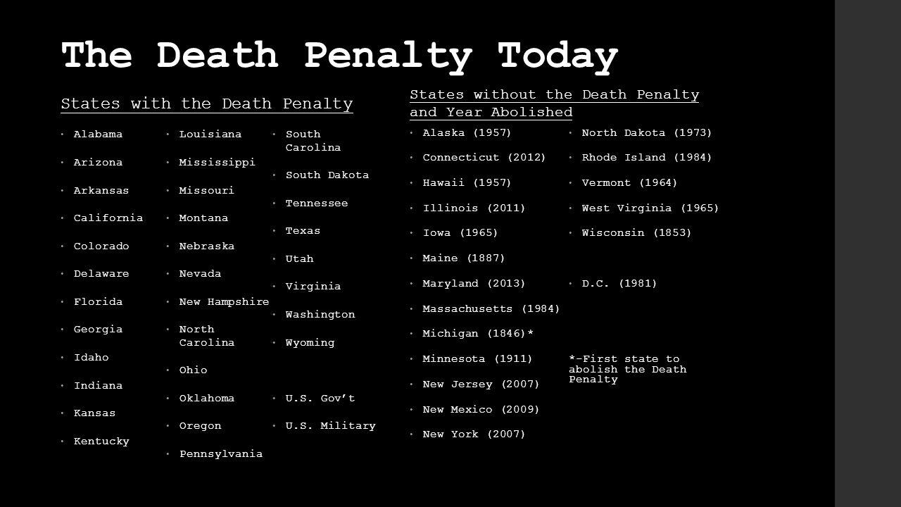 The Death Penalty Today Alabama Arizona Arkansas California Colorado Delaware Florida Georgia Idaho Indiana Kansas Kentucky Louisiana Mississippi Miss