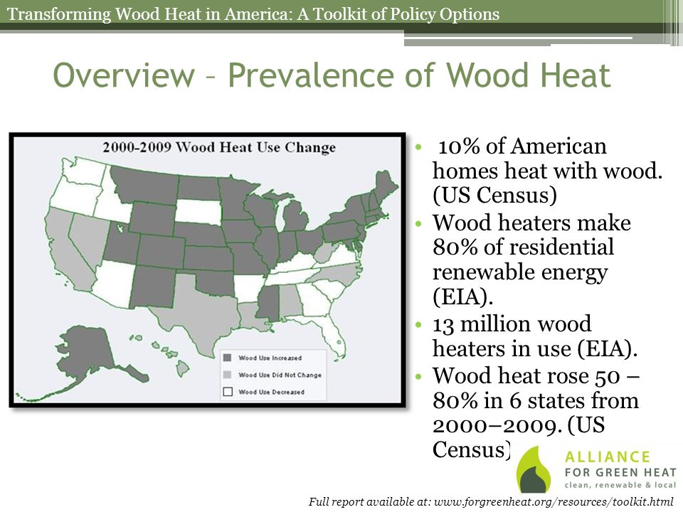 Overview – Prevalence of Wood Heat 10% of American homes heat with wood.