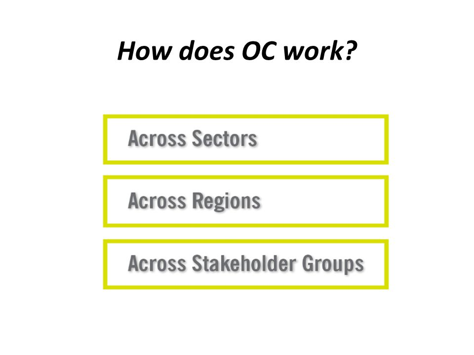 How does OC work