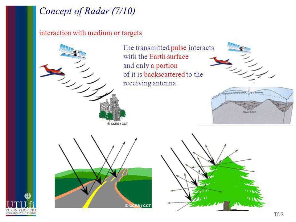 Concept of Radar (7/10) interaction with medium or targets MAANTIETEEN LAITOS The transmitted pulse interacts with the Earth surface and only a portion of it is backscattered to the receiving antenna