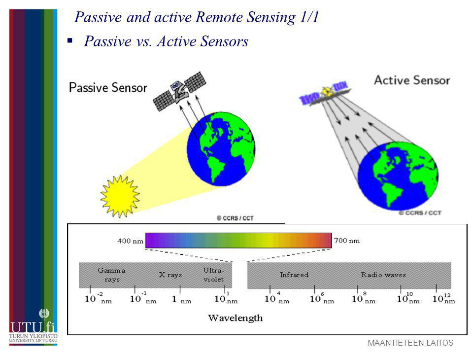 Passive and active Remote Sensing 1/1  Passive vs. Active Sensors MAANTIETEEN LAITOS