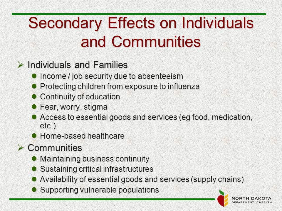 Secondary Effects on Individuals and Communities  Individuals and Families Income / job security due to absenteeism Income / job security due to absenteeism Protecting children from exposure to influenza Protecting children from exposure to influenza Continuity of education Continuity of education Fear, worry, stigma Fear, worry, stigma Access to essential goods and services (eg food, medication, etc.) Access to essential goods and services (eg food, medication, etc.) Home-based healthcare Home-based healthcare  Communities Maintaining business continuity Maintaining business continuity Sustaining critical infrastructures Sustaining critical infrastructures Availability of essential goods and services (supply chains) Availability of essential goods and services (supply chains) Supporting vulnerable populations Supporting vulnerable populations