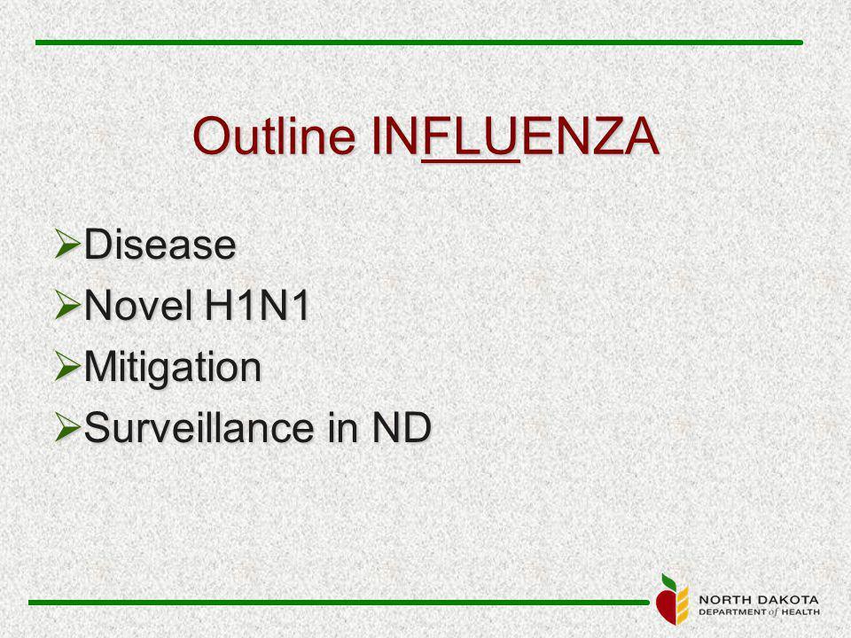 Outline INFLUENZA  Disease  Novel H1N1  Mitigation  Surveillance in ND